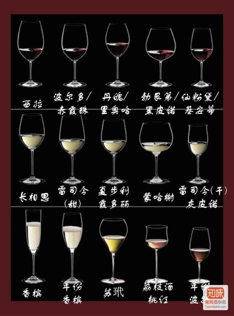 可以精细到产地和葡萄品种的酒杯,图片来源:quora.com,知味翻译