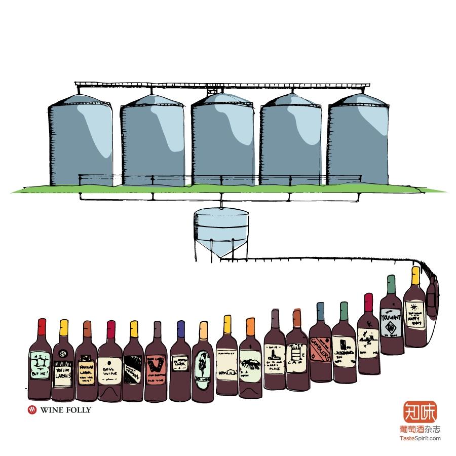 你觉得所有的葡萄酒喝起来都一样?嗯,可能是你一直在喝一样的酒。图片来源:winefolly.com