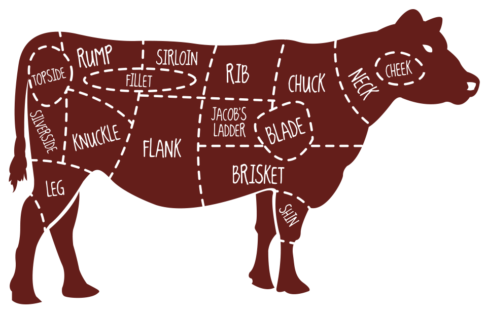 beef-meat-map-22