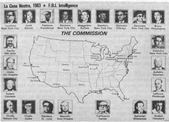 二十世纪中期遍布美国的犯罪组织