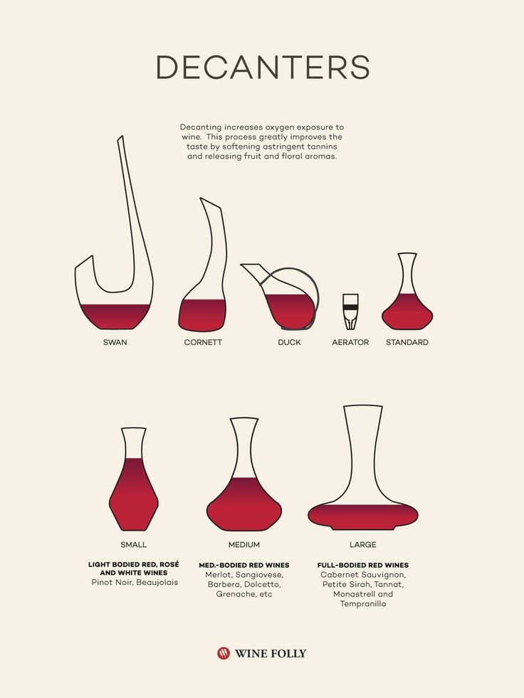 decanters-winefolly