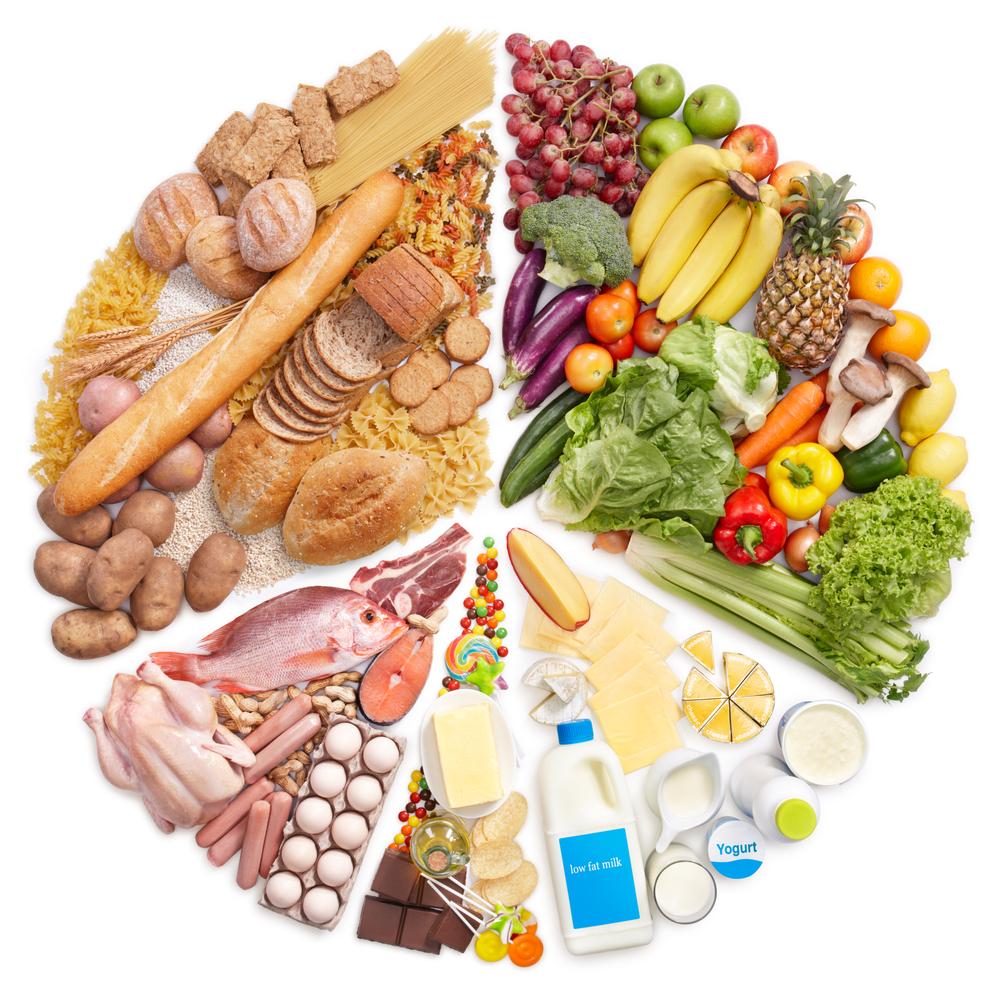 食物对我们血液的酸碱性其实很难起到影响