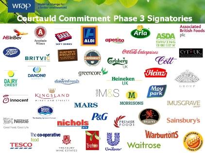 考陶尔德承诺 (Courtauld Commitment)的签署公司