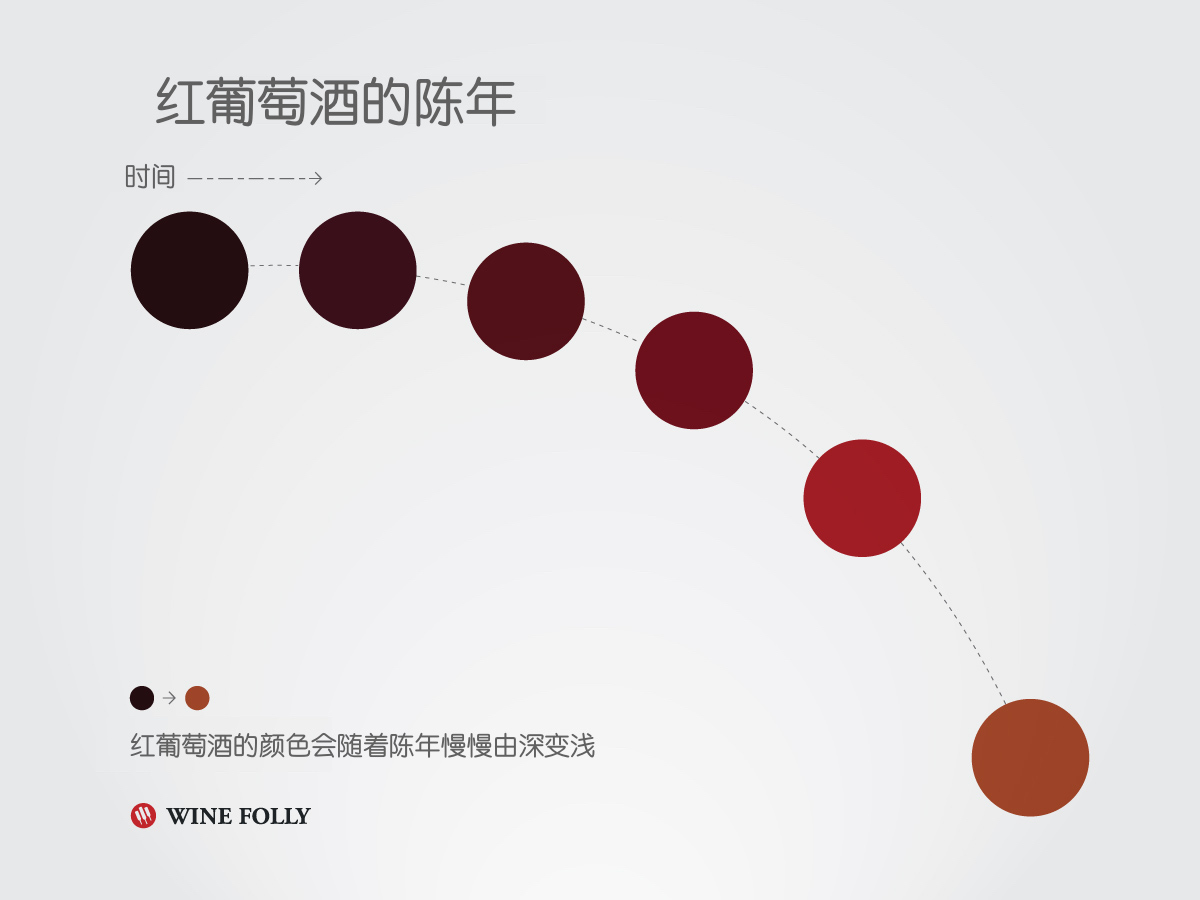aging-red-wines