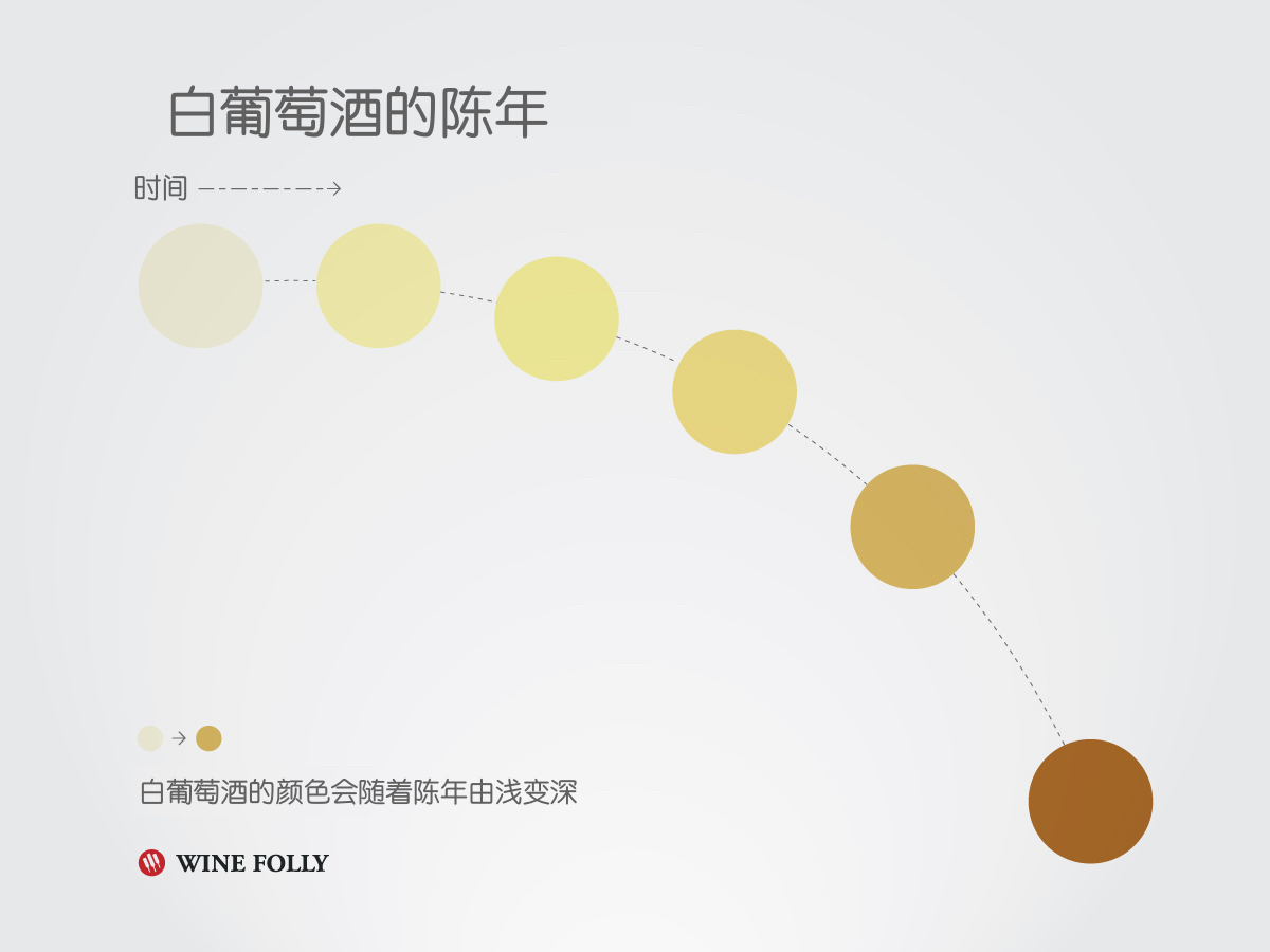 aging-white-wines