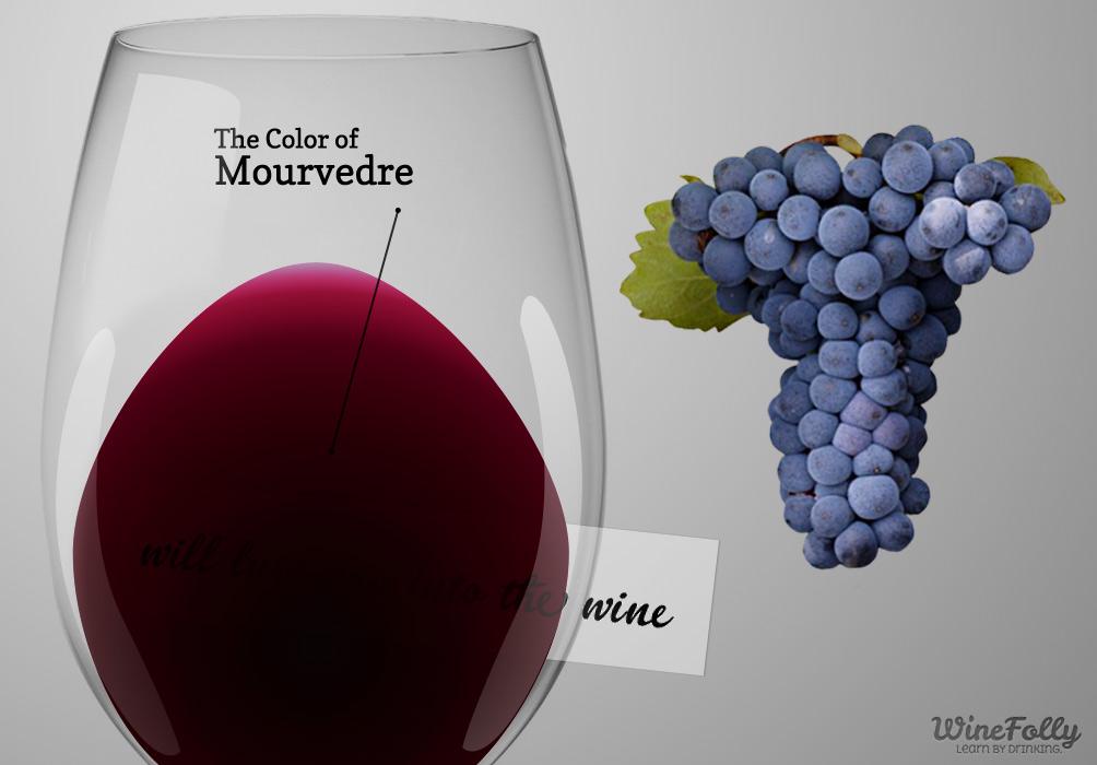 图片来源:winefolly.com