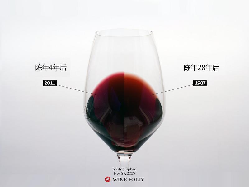 同一个酒庄不同年份的葡萄酒颜色对比,图片来源:winefolly