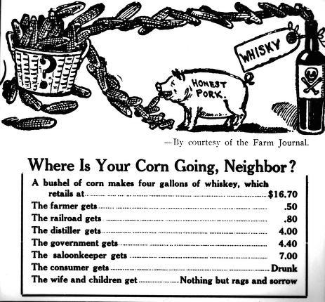 推广禁酒令的宣传海报,威士忌被描绘成酗酒,家庭失和以及浪费粮食的元凶