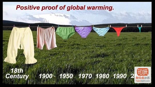 全球变暖带来的其他好处