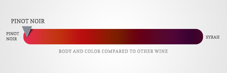 pinot-noir-red-wine-compared-to-other-red-wine