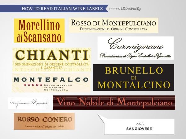 它们都是桑娇维赛(Sangiovese)你造吗?图片来源:winefolly
