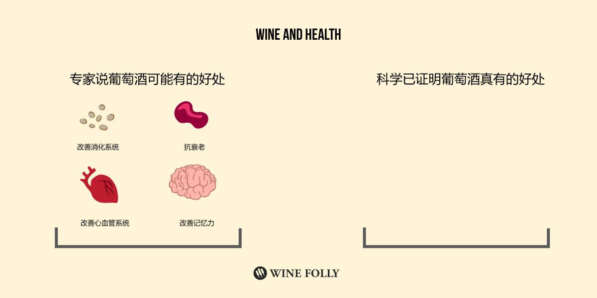 图片来源:wine folly