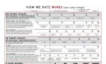 各大葡萄酒评分体系分数对照表